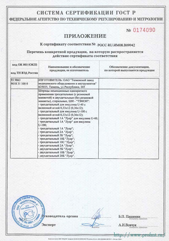 сертификат ШИ Шприцы инъекционные ТЗМОИ